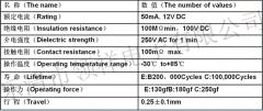 Кнопка тактовая SMD 5.2 * 5.2 * 1,5 мм (водонепроницаемая) TS-1252