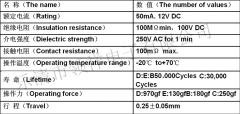 Кнопка тактовая TS-019 3 * 6 * 5мм