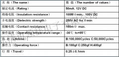 Кнопка тактовая TS-026-3  4.5 * 4.5 * 3.8 мм