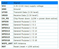 ESP8266-03 WiFi Serial Transceiver Module