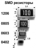 Резистор 1К0 smd1206 5% J 0.25Вт (упаковка 5 шт.) 102