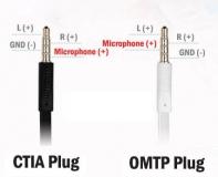 Переходник 3,5мм аудио стандартов CTIA и OMTP