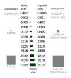 Конденсатор c0603 SMD, 100nf ± 10% 50V X7R (упаковка 5 шт.)