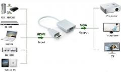 Конвертер HDMI  в VGA, поддержка Full HD 1080P