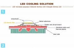 Сверхяркий светодиод 5W белый теплый цвет (2500-3200K, 500 lm, 220-240В AC)
