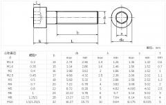 Винт М4x12 мм из легированной нержавеющей стали класса 12.9 DIN912 с головкой под шестигранник, метрическая резьба