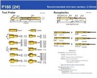 Пружинный контакт-зонд P160-D2, (24.5мм, диаметр хвостовика 1.36мм, давление пружины 180г)